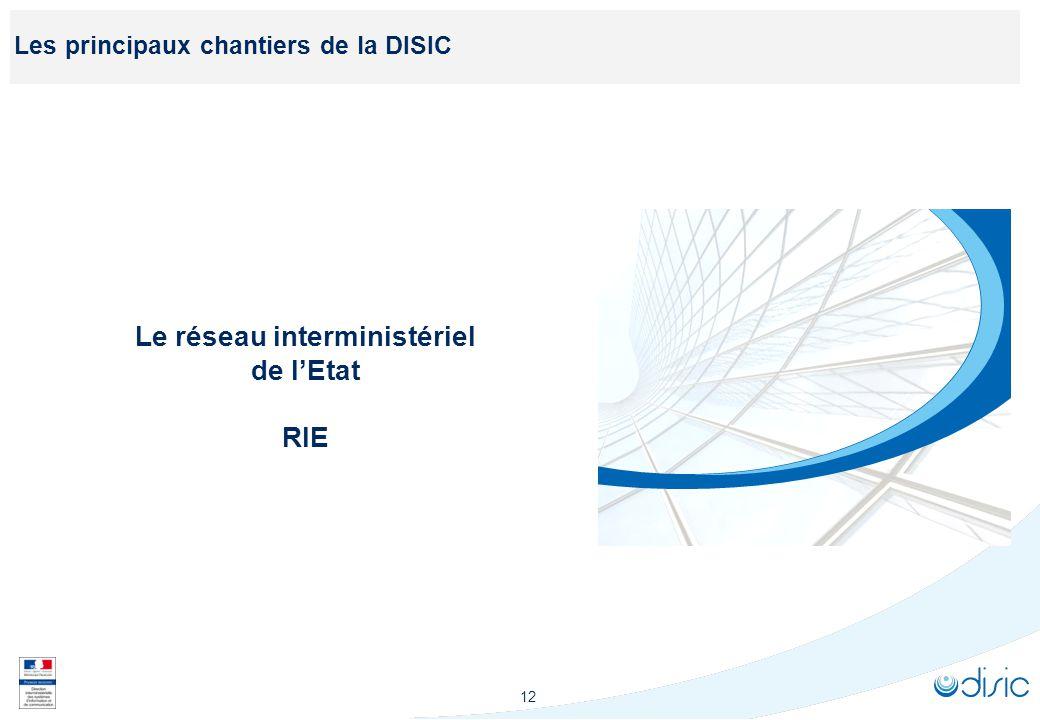 Le réseau interministériel de l'État, facteur d'ergonomie, d'efficience et de résilience