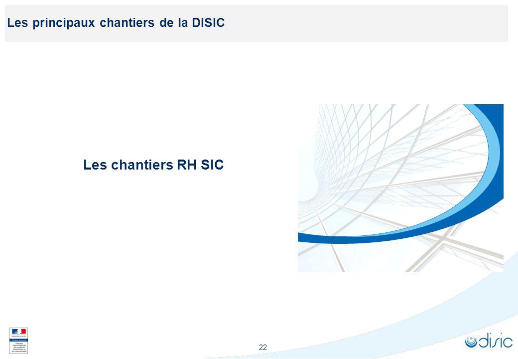 Ressources humaines 1 2 3 4 3 objectifs visés par la DISIC