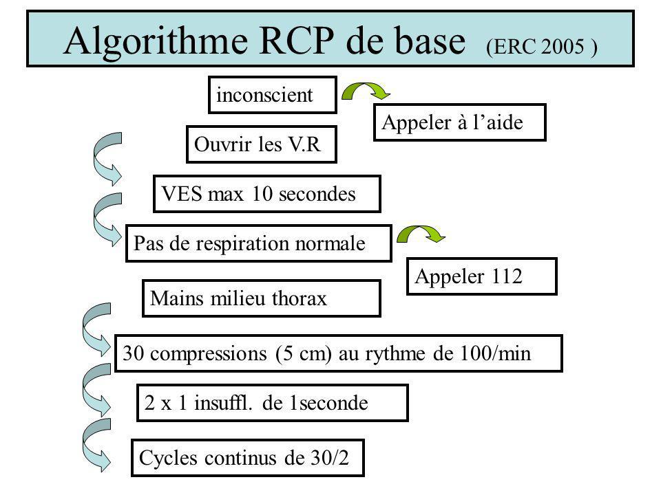 Algorithme RCP de base (ERC 2005 )