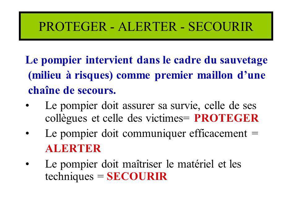 PROTEGER - ALERTER - SECOURIR