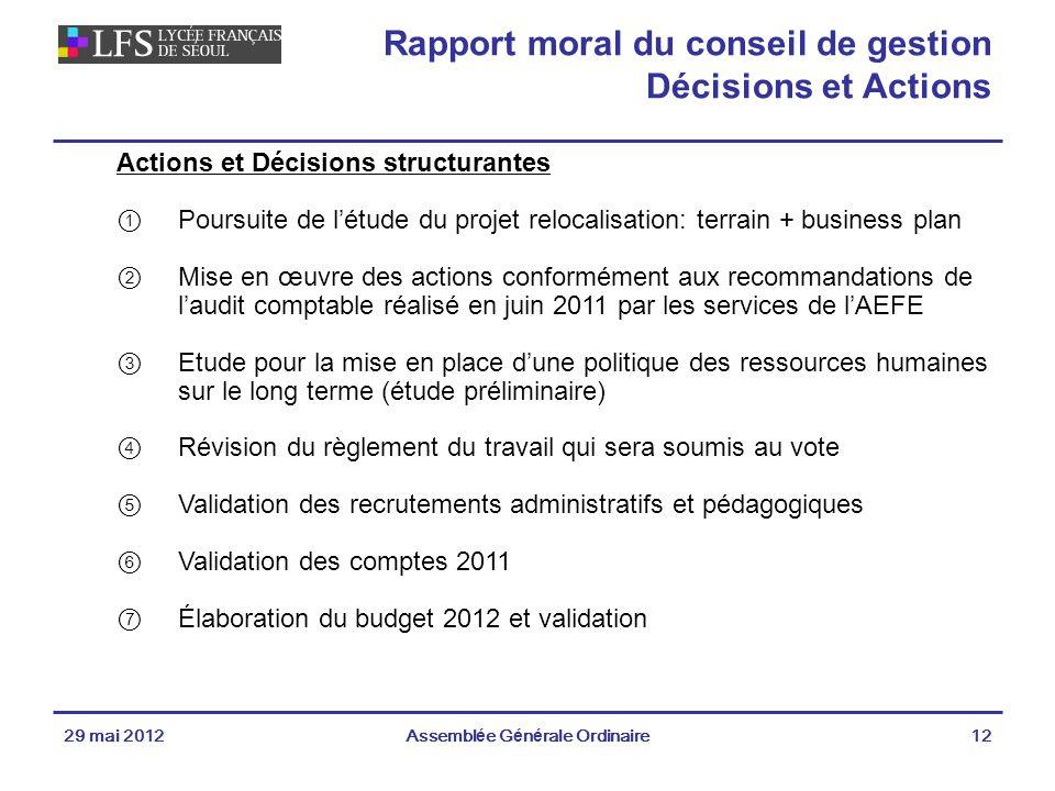 Rapport moral du conseil de gestion Décisions et Actions