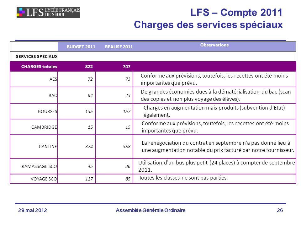 LFS – Compte 2011 Charges des services spéciaux
