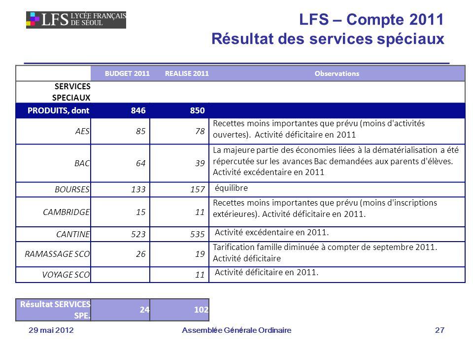 LFS – Compte 2011 Résultat des services spéciaux