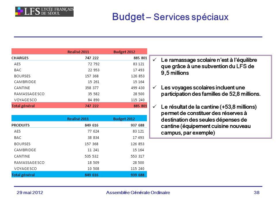 Budget – Services spéciaux