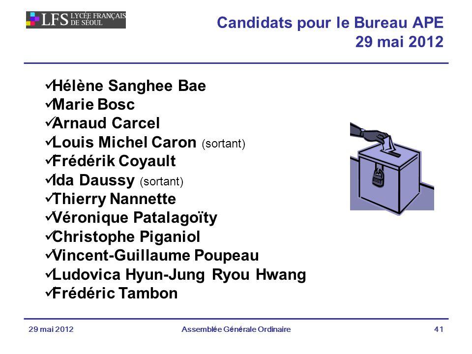 Candidats pour le Bureau APE 29 mai 2012