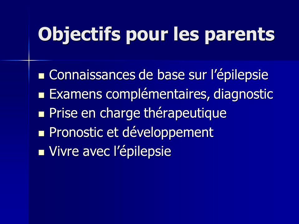 Objectifs pour les parents