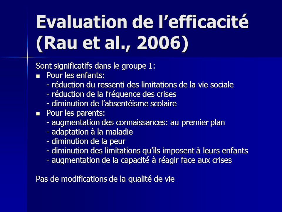 Evaluation de l'efficacité (Rau et al., 2006)