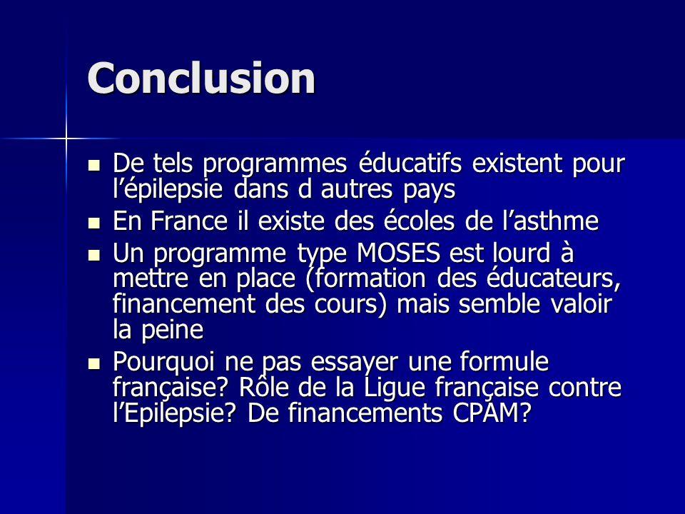 Conclusion De tels programmes éducatifs existent pour l'épilepsie dans d autres pays. En France il existe des écoles de l'asthme.