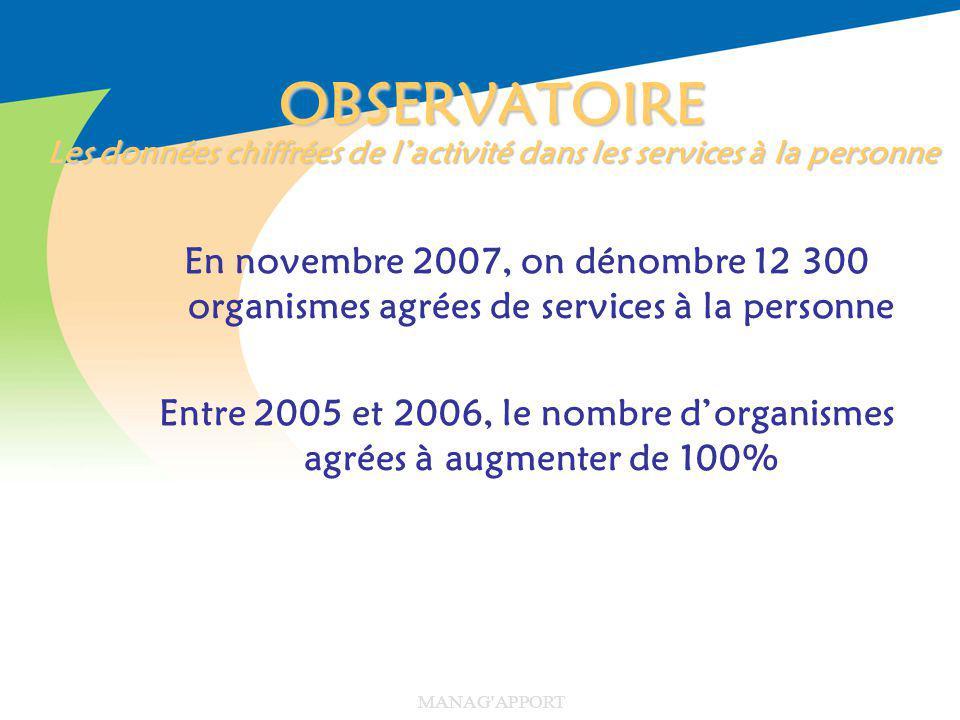 Entre 2005 et 2006, le nombre d'organismes agrées à augmenter de 100%