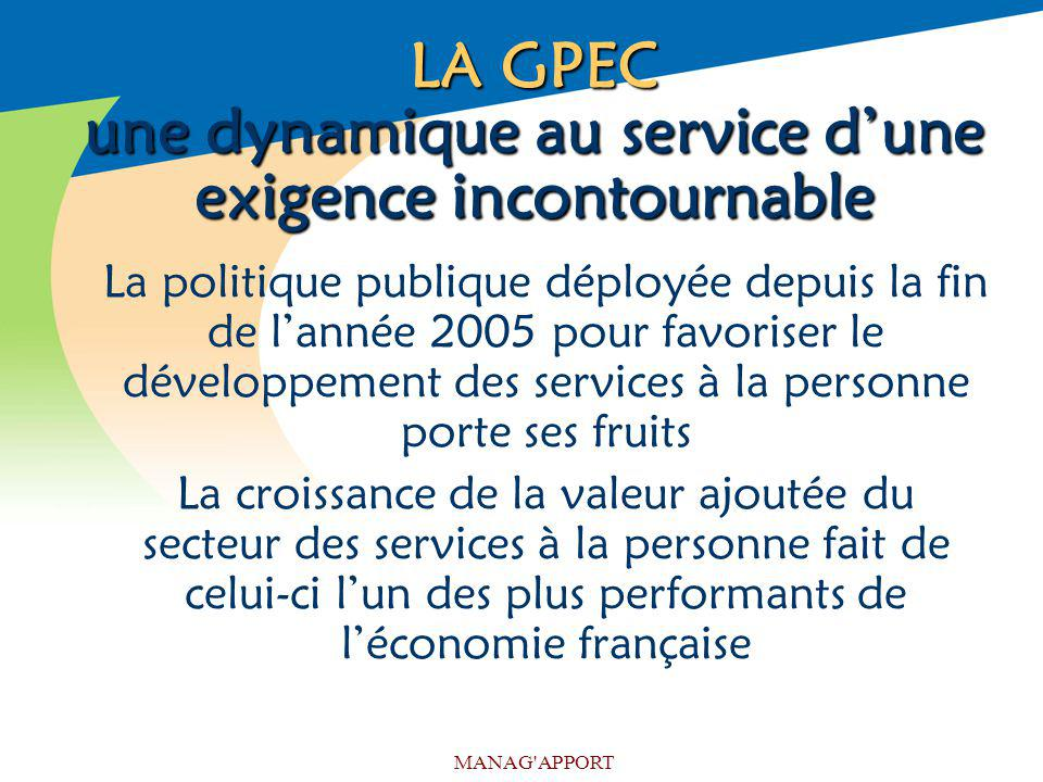 LA GPEC une dynamique au service d'une exigence incontournable