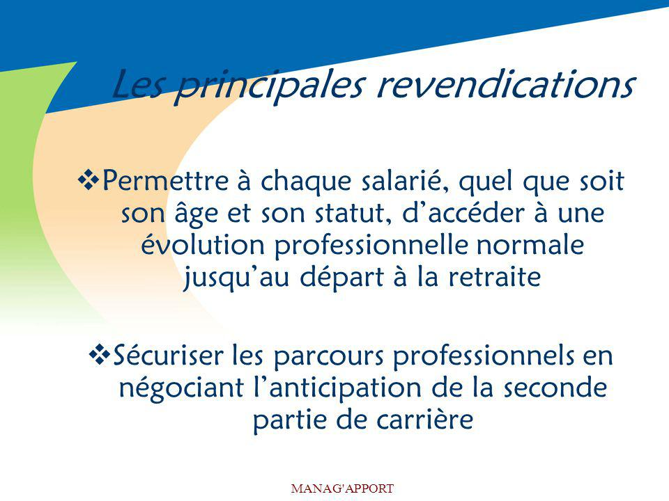 Les principales revendications