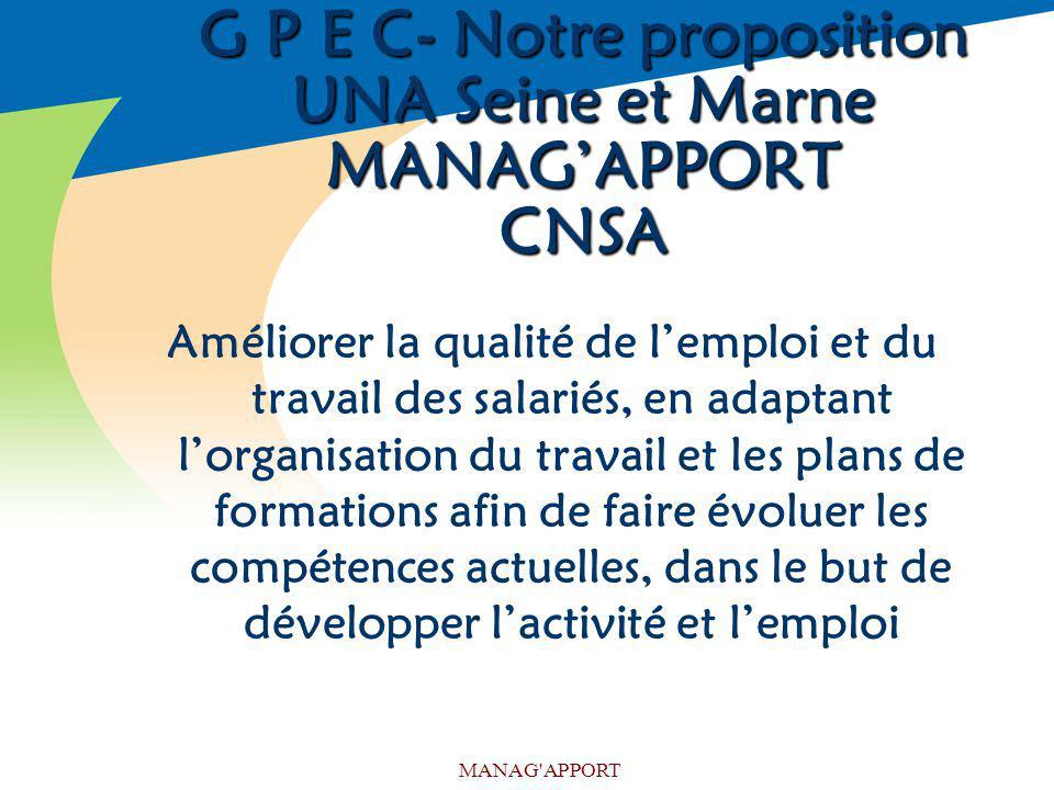 G P E C- Notre proposition UNA Seine et Marne MANAG'APPORT CNSA