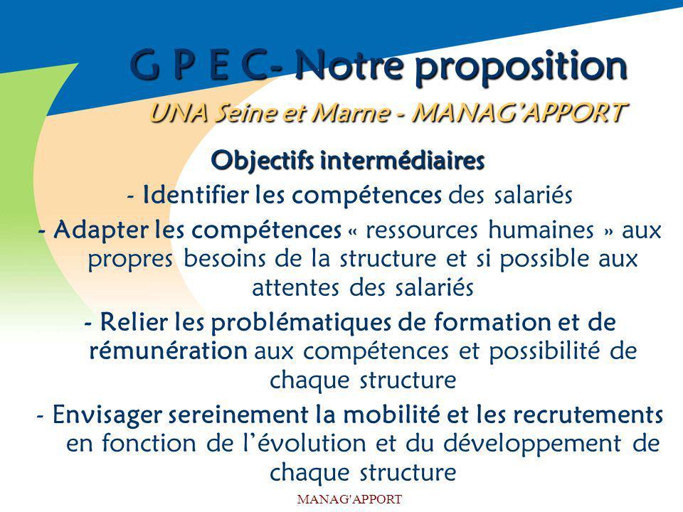 G P E C- Notre proposition UNA Seine et Marne - MANAG'APPORT