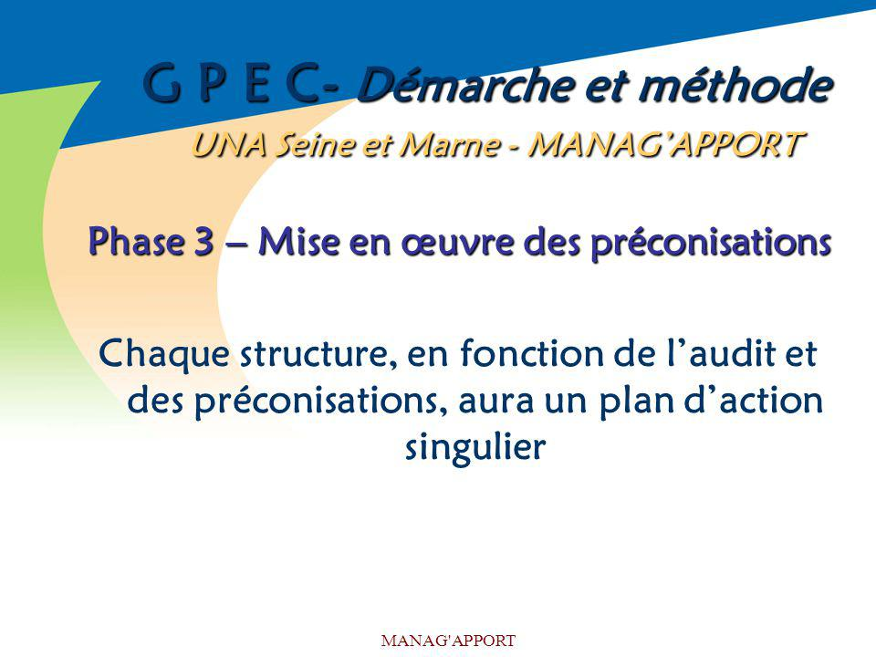 G P E C- Démarche et méthode UNA Seine et Marne - MANAG'APPORT