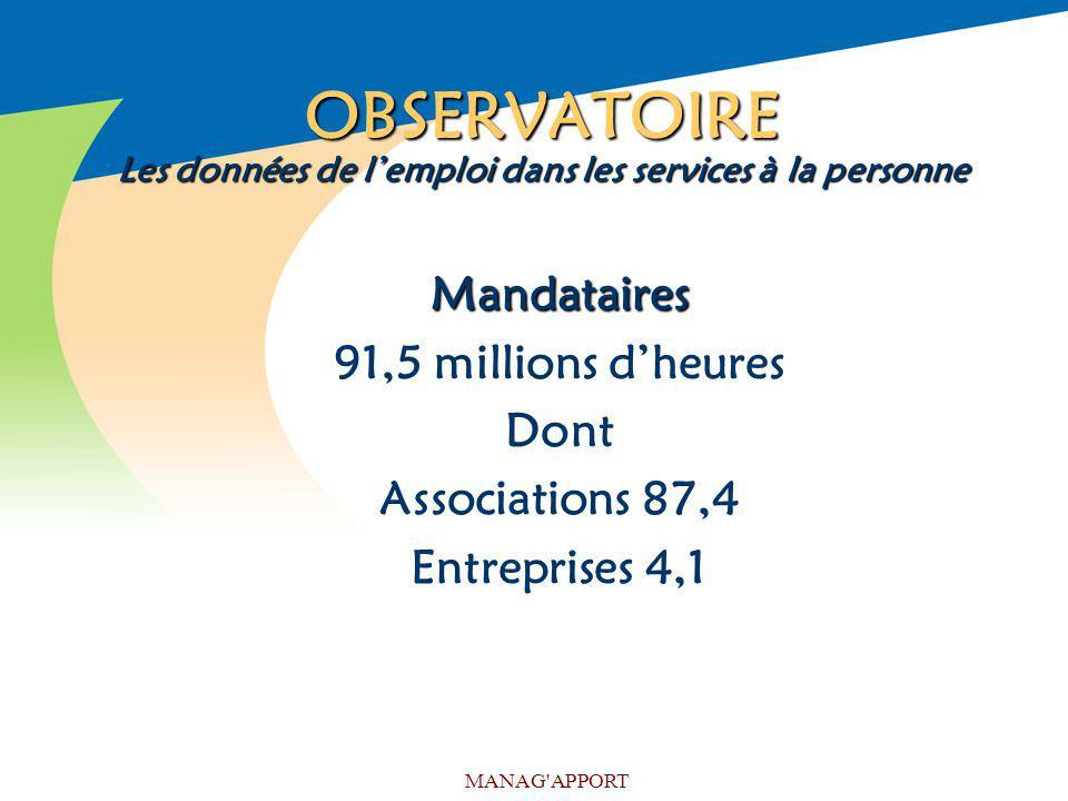OBSERVATOIRE Les données de l'emploi dans les services à la personne