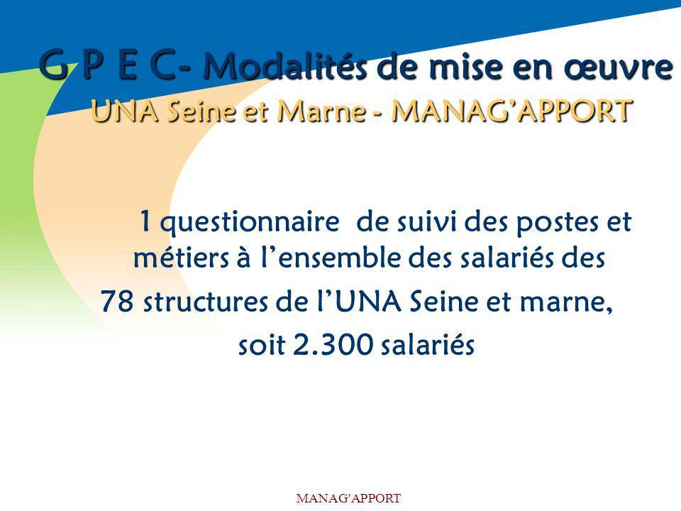 G P E C- Modalités de mise en œuvre UNA Seine et Marne - MANAG'APPORT