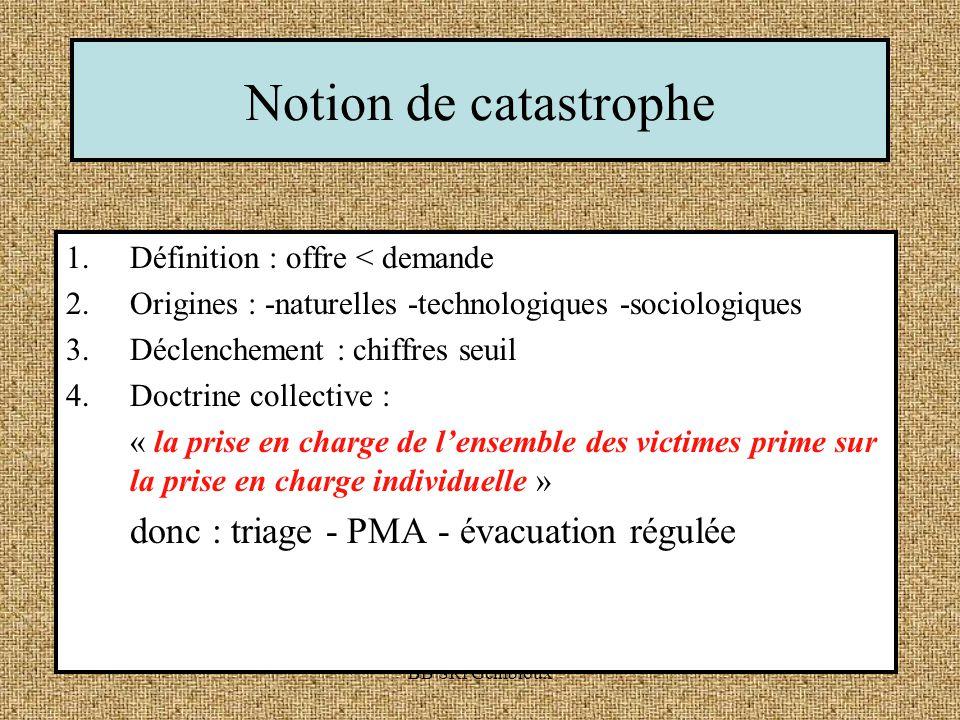 Notion de catastrophe donc : triage - PMA - évacuation régulée