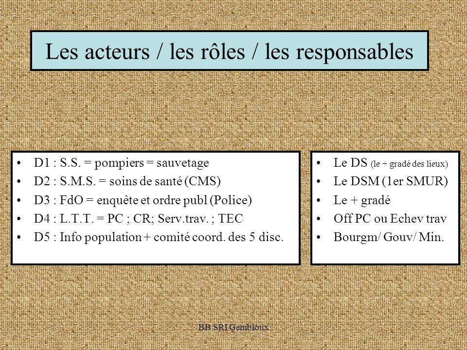 Les acteurs / les rôles / les responsables