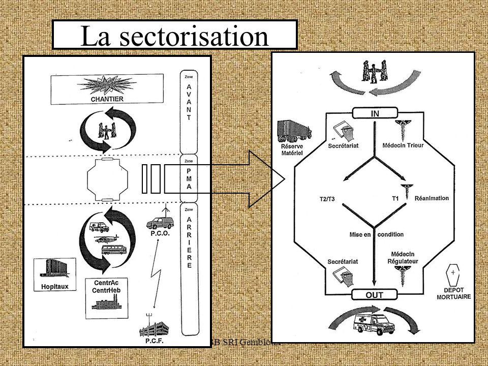 La sectorisation BB SRI Gembloux