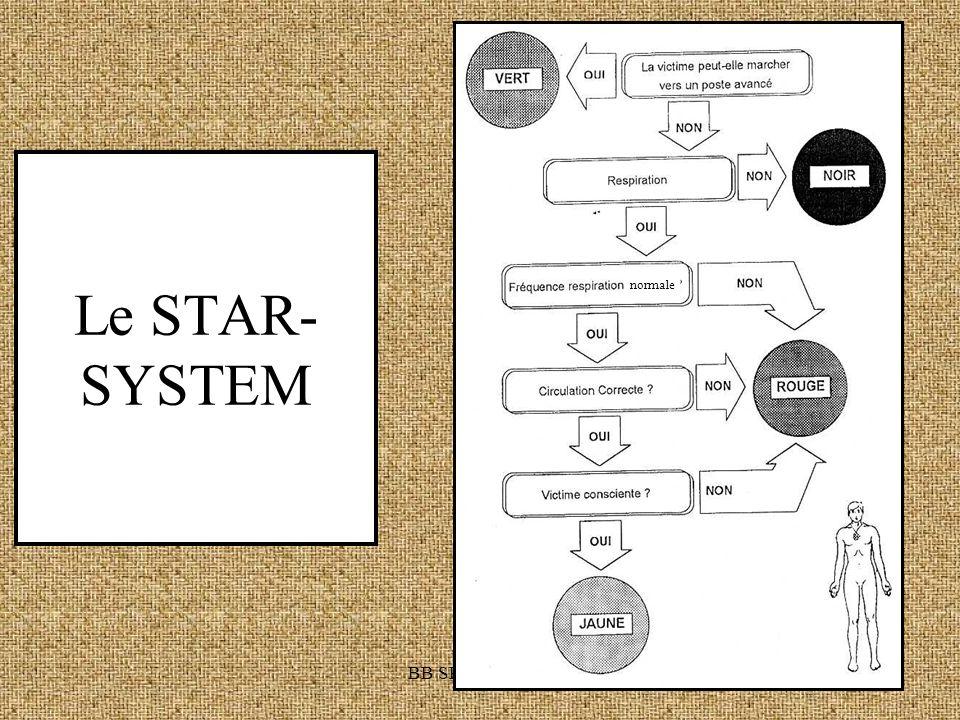 Le STAR-SYSTEM normale BB SRI Gembloux