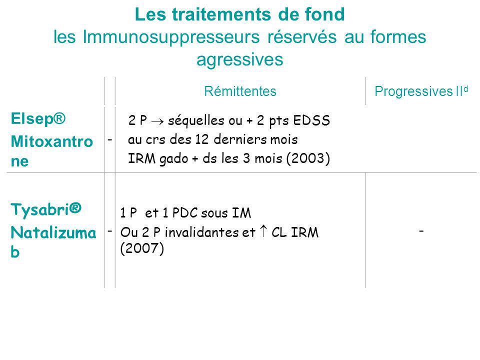 Les traitements de fond les Immunosuppresseurs réservés au formes agressives