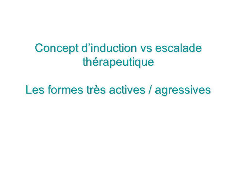 Concept d'induction vs escalade thérapeutique Les formes très actives / agressives