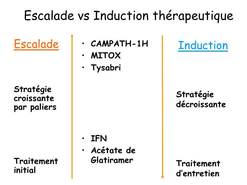 Escalade vs Induction thérapeutique
