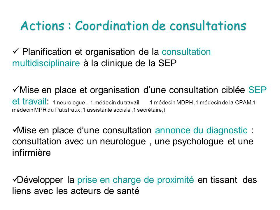 Actions : Coordination de consultations