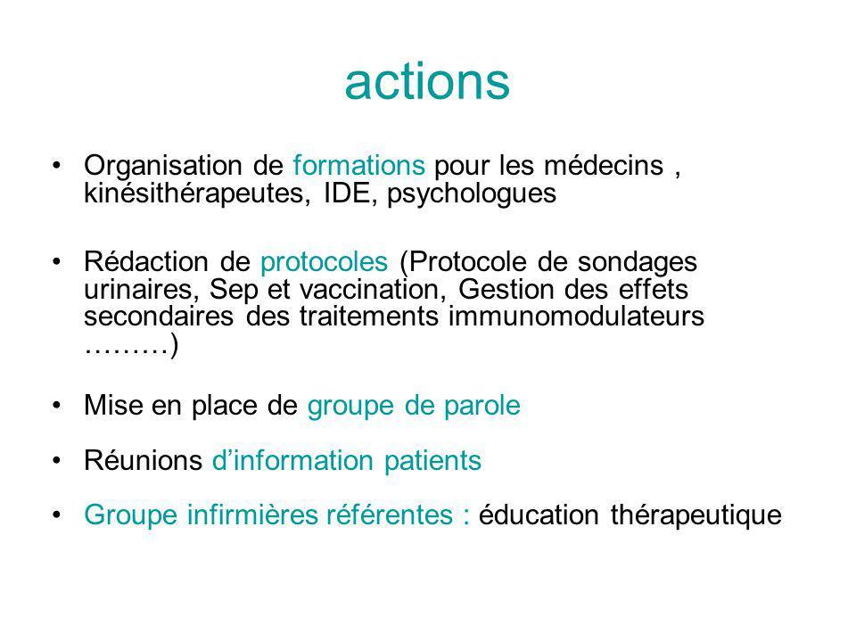 actions Organisation de formations pour les médecins , kinésithérapeutes, IDE, psychologues.