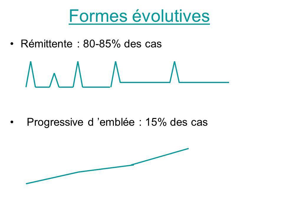 Formes évolutives Rémittente : 80-85% des cas