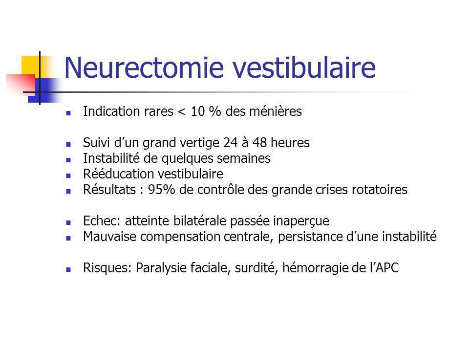 Neurectomie vestibulaire