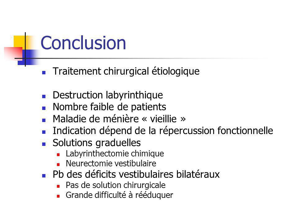 Conclusion Traitement chirurgical étiologique