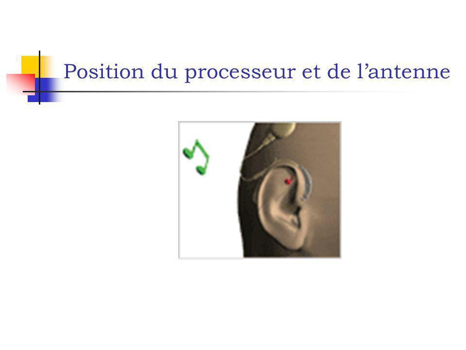 Position du processeur et de l'antenne