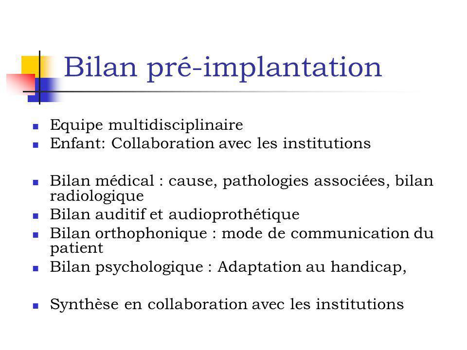 Bilan pré-implantation