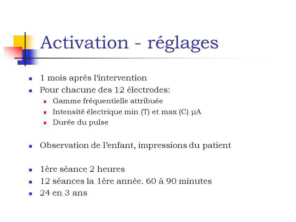 Activation - réglages 1 mois après l'intervention