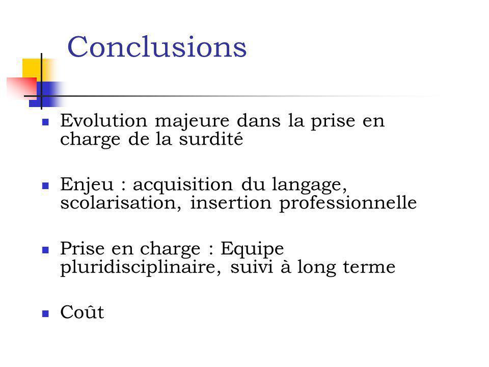 Conclusions Evolution majeure dans la prise en charge de la surdité