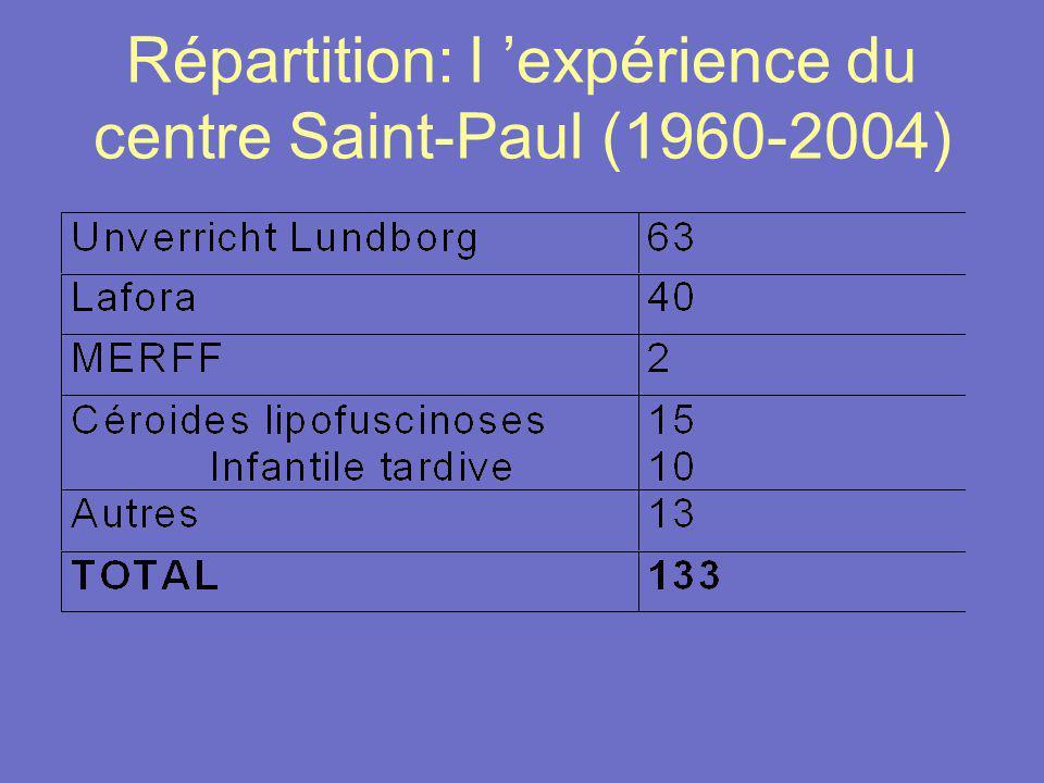 Répartition: l 'expérience du centre Saint-Paul (1960-2004)