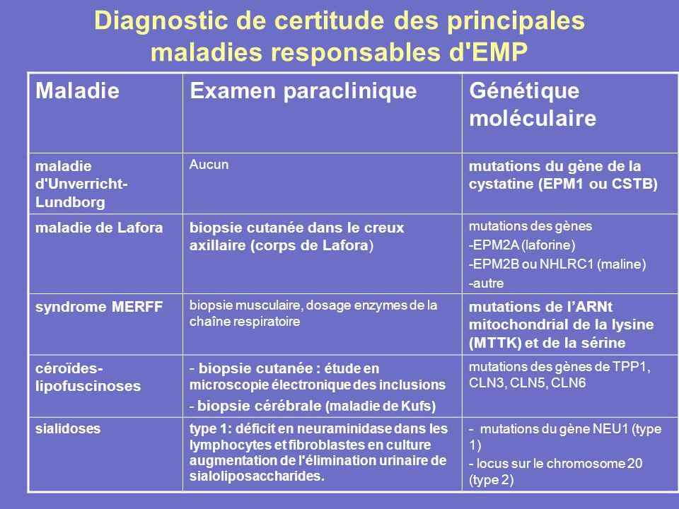 Diagnostic de certitude des principales maladies responsables d EMP