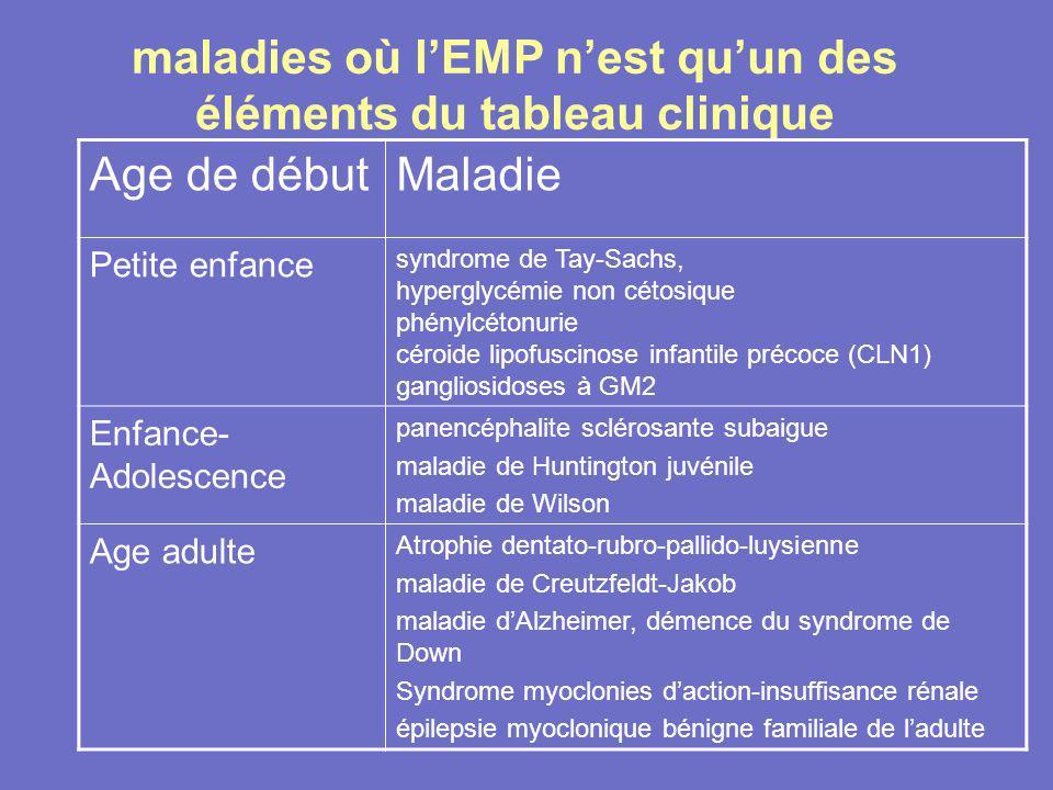maladies où l'EMP n'est qu'un des éléments du tableau clinique