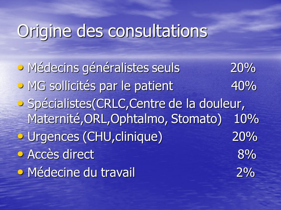 Origine des consultations