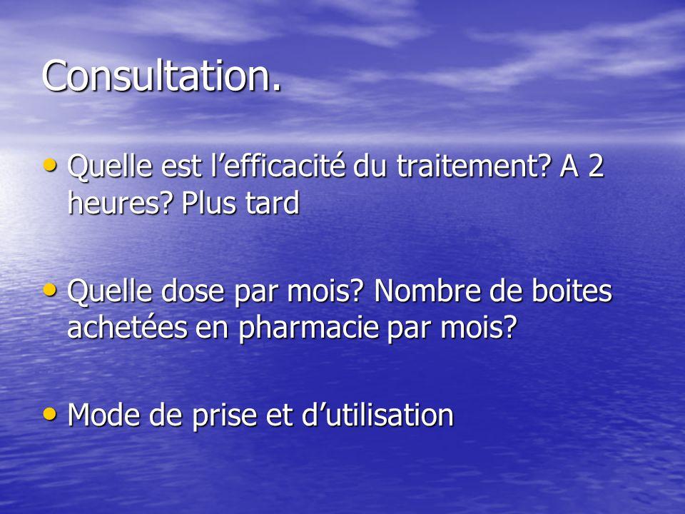 Consultation. Quelle est l'efficacité du traitement A 2 heures Plus tard. Quelle dose par mois Nombre de boites achetées en pharmacie par mois