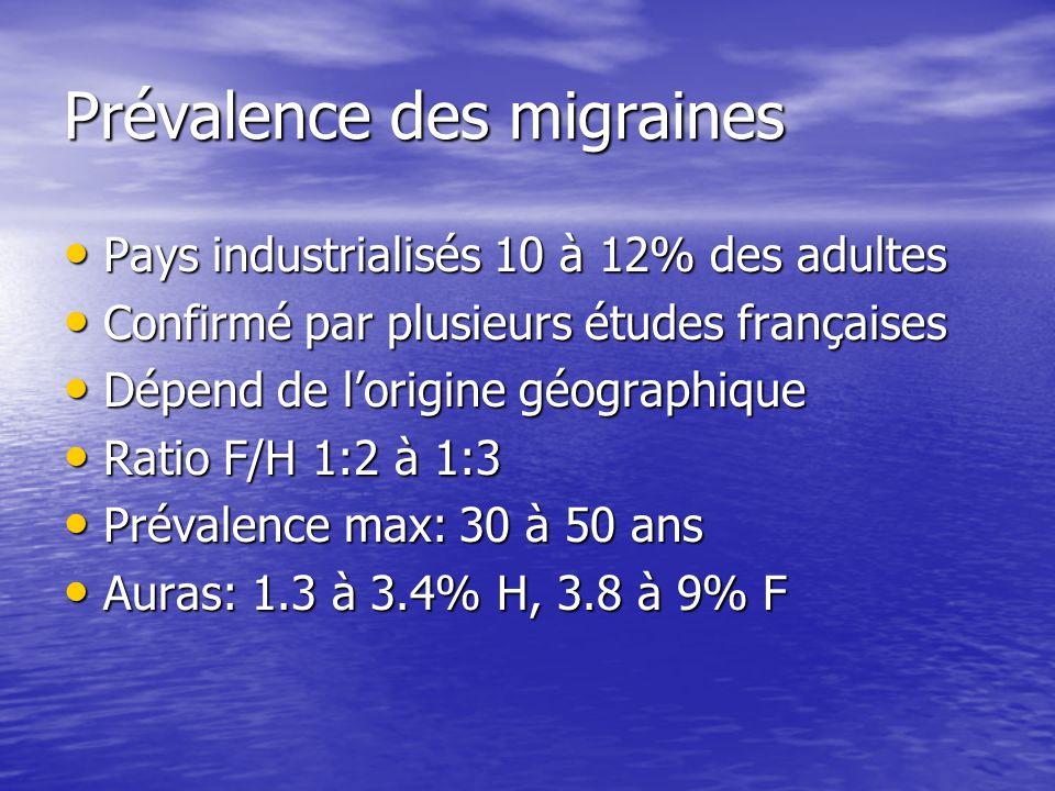 Prévalence des migraines