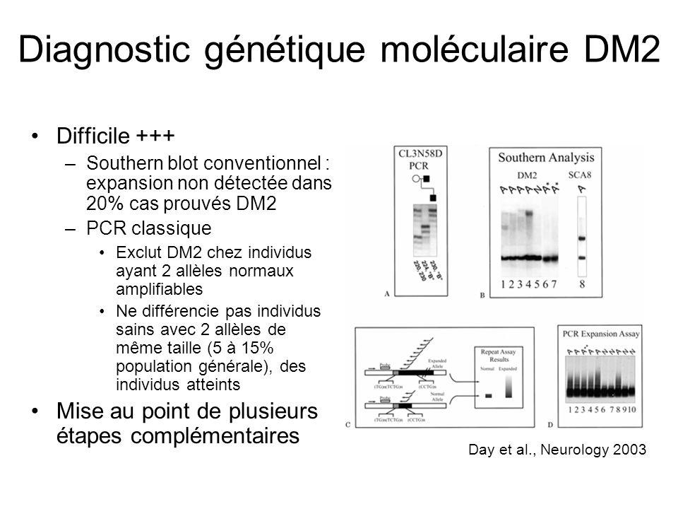 Diagnostic génétique moléculaire DM2