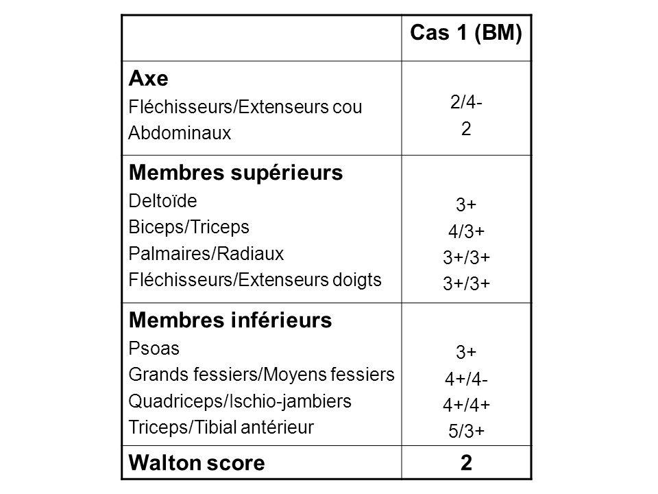 Cas 1 (BM) Axe Membres supérieurs Membres inférieurs Walton score 2/4-