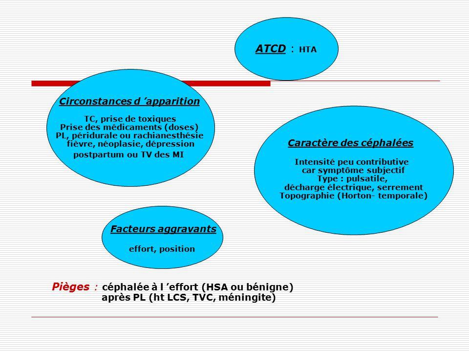 Facteurs aggravants ATCD : HTA