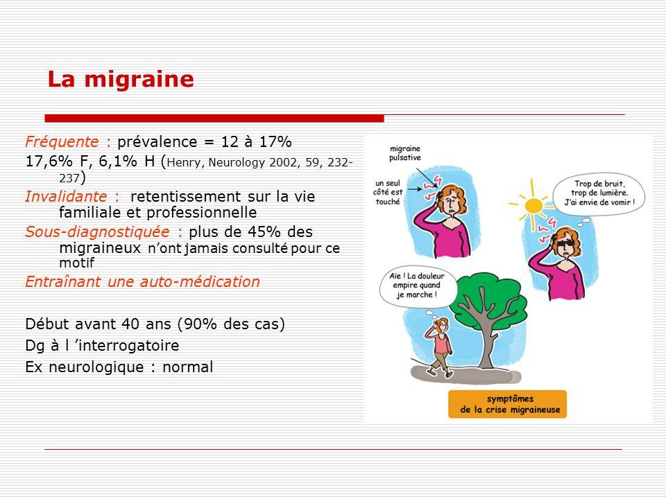 La migraine Fréquente : prévalence = 12 à 17%