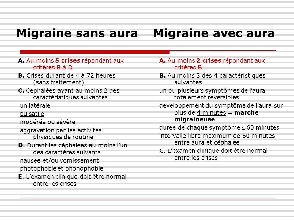Migraine sans aura Migraine avec aura