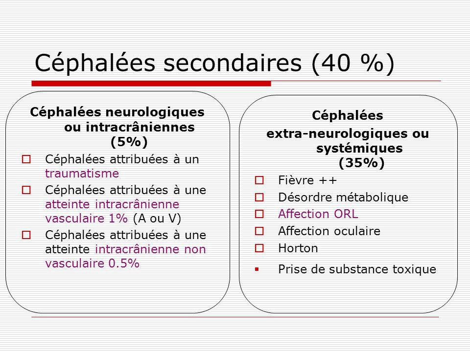 Céphalées secondaires (40 %)