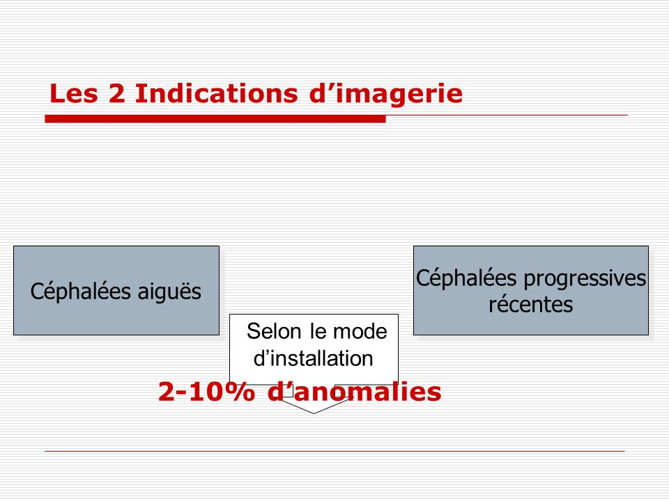 Les 2 Indications d'imagerie