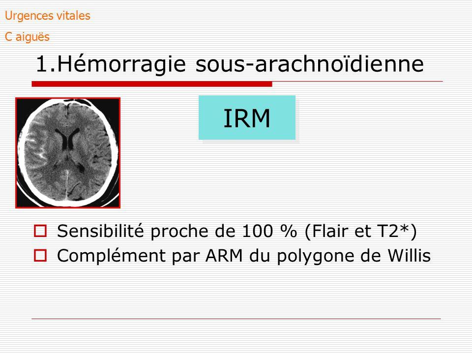 1.Hémorragie sous-arachnoïdienne